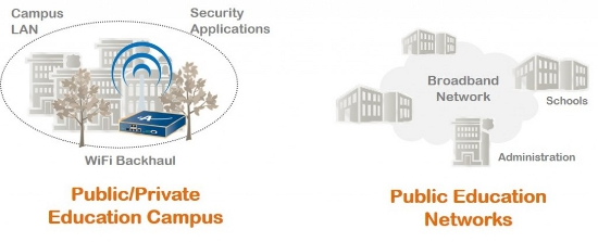 Connected Campus Solutions