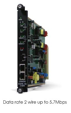 ATM G.SHDSL 2-wire router card