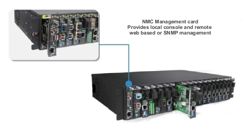 FRM220-NMC Network Management Controller