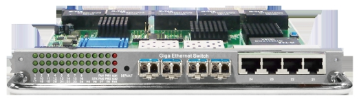 Gigabit Ethernet Aggregate Switch