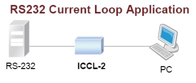 RS232 Current Loop Converter schematic
