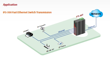 5-Port 10/100Base-T(X) Fast Ethernet Switch schematic