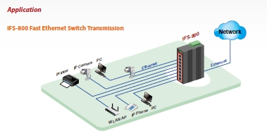 8-Port 10/100Base-T(X) Fast Ethernet Switch schematic