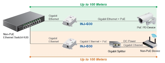 Gigabit Ethernet PoE+ Injector schematic