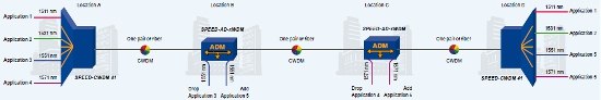 1-channel add drop C DWDM multiplexer diagram 1