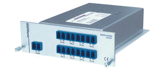 CWDM/DWDM Hybrid Solution up to 38 channels