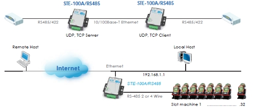 RS485 Single Port IP to Serial Device Server schematic