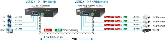 VDTU2A-104-4PH Ethernet Extender with PoE schematic