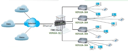 VDSL2 Bridge LAN Extender with 4-Port 10/100Base-TX Ethernet schematic